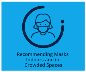 Recommending Mask Indoors and in Crowded Spaces